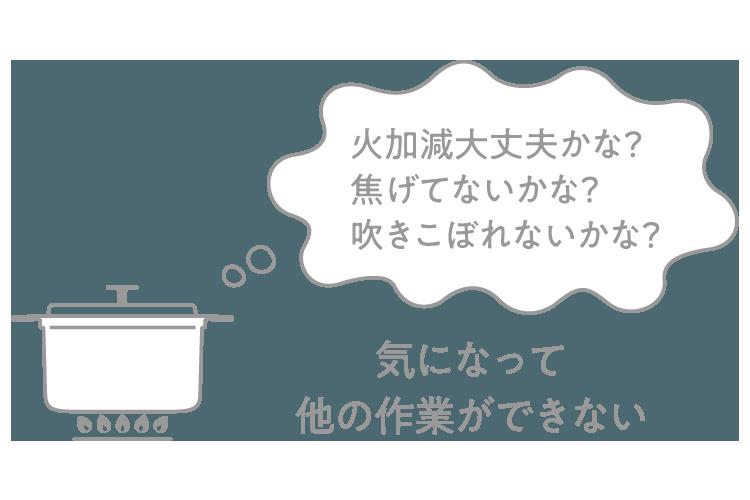 クックシェア×オーブン