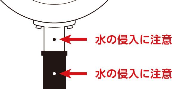 ハンドルに緩みが出て、ネジを締めても固定しないです。
