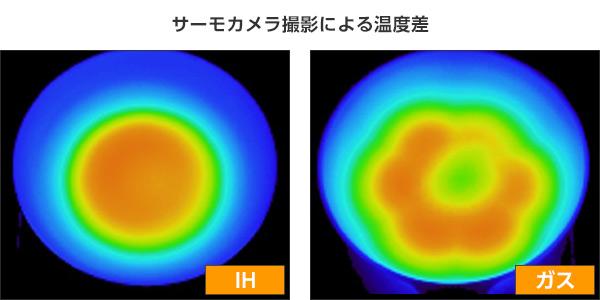 IHを使用するとガス火の時よりも焦げてしまいます。