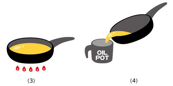 「油ならし」の方法を教えてください。