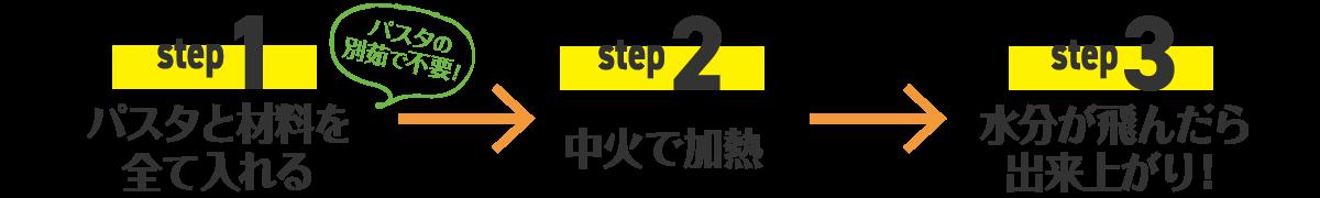 3ステップでできる、簡単・時短なワンパンレシピ