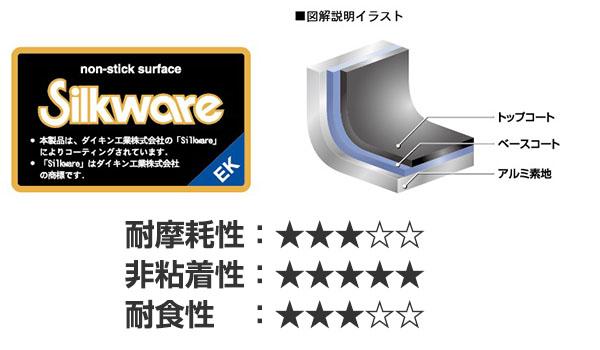 ダイキン工業株式会社製「シルクウェアEK」ふっ素樹脂加工