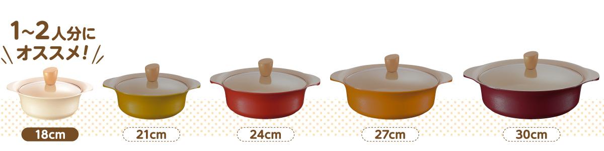 18cmの鍋を使った、1~2人分の鍋レシピ