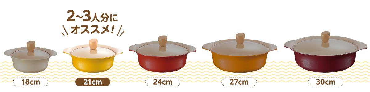 21cmの鍋を使った、2~3人分の鍋レシピ