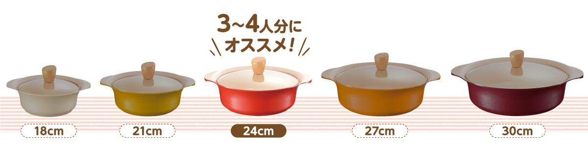 24cmの鍋を使った、3~4人分の鍋レシピ