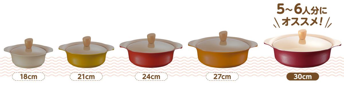 30cmの鍋を使った、5~6人分の鍋レシピ